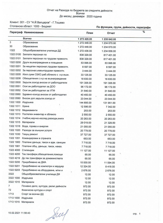 Отчет 2020 г. - голяма снимка